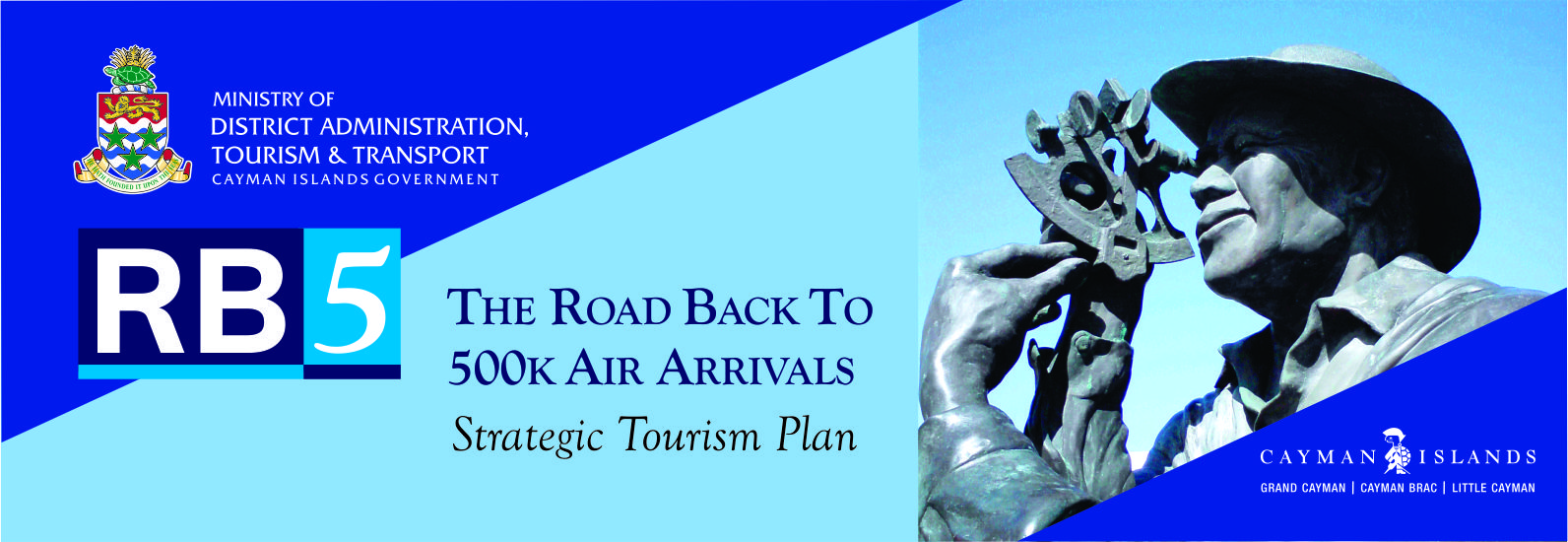 The Road Back To 500k Air Arrivals - Strategic Tourism Plan